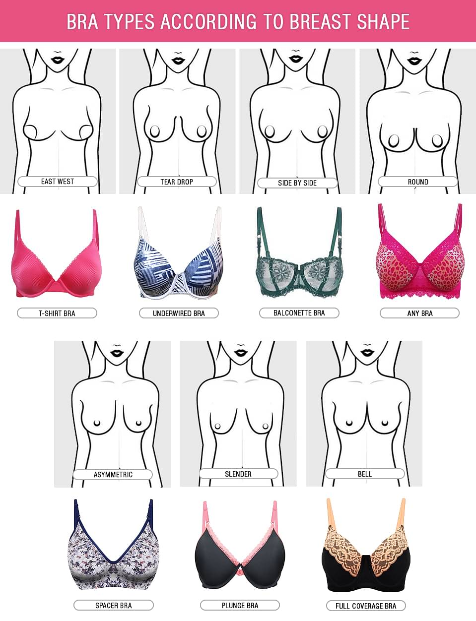 Bra Types According to Breast Shape